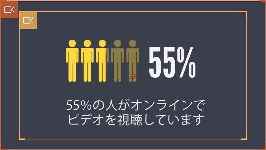 インフォグラフ アニメーーション
