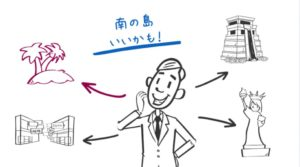 手描きアニメ-ション プロップの色を変更する