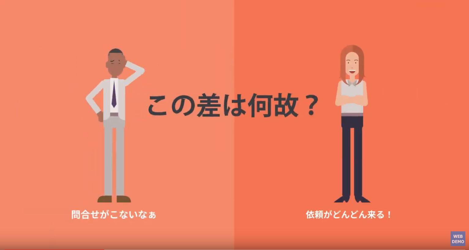 ビフォー&アフターのアニメシナリオ オンライン講座(マニュアル付)